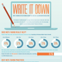Write It Down Infographic