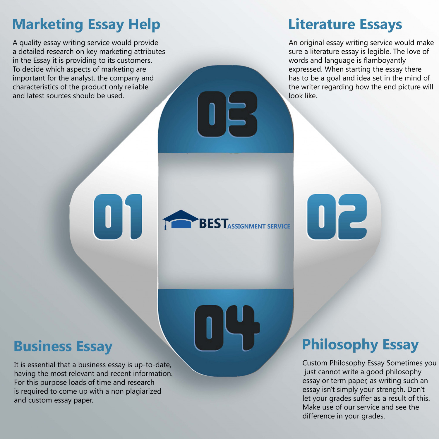 Write my college essay  Infographic
