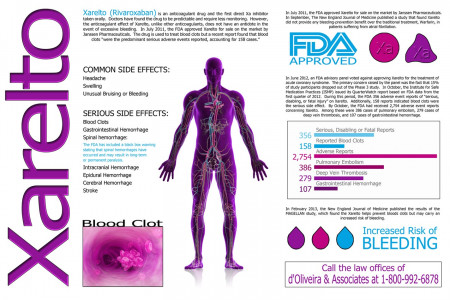 xarelto-lawyer-rivaroxaban-side-effects-infographic Infographic