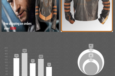 X-Men Origins Wolverine Leather Jacket Infographic