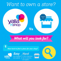 Yalla 'N' Shop Infographic
