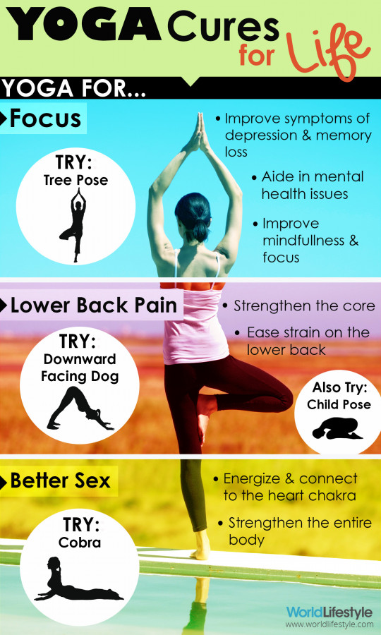 Yoga Cures for Life