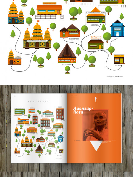 Yoga Village Infographic
