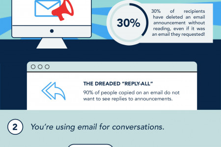 You Are Using Your Email the Wrong Way Infographic