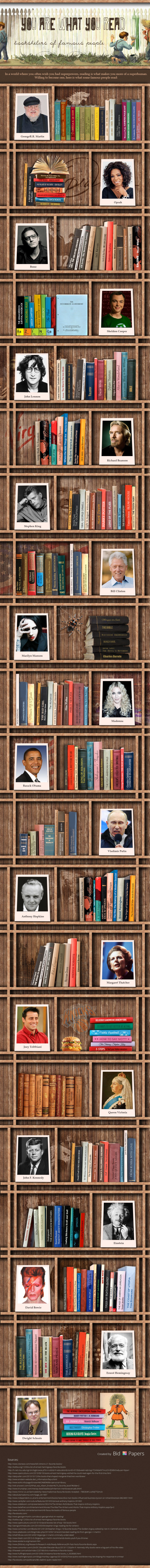 You Are What You Read: Reading List of Famous People