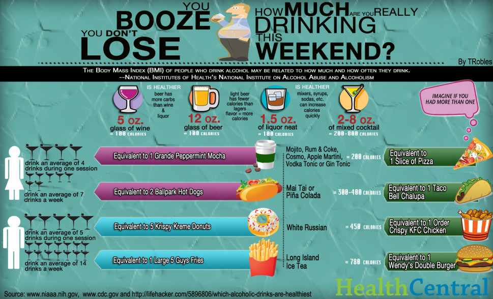 You Booze You Don&#039;t Lose Infographic