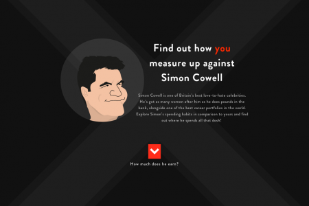 You vs Simon Cowell Infographic