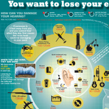 You want to lose your ears Infographic