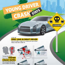 Young Driver Crash Stats Infographic
