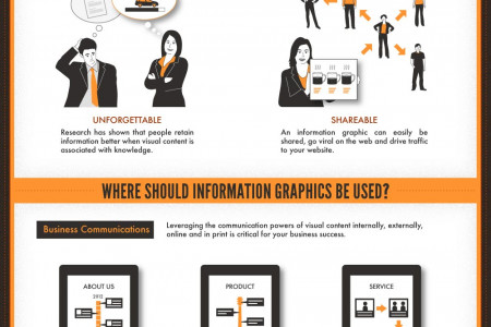 Your Business Needs Information Graphics Infographic