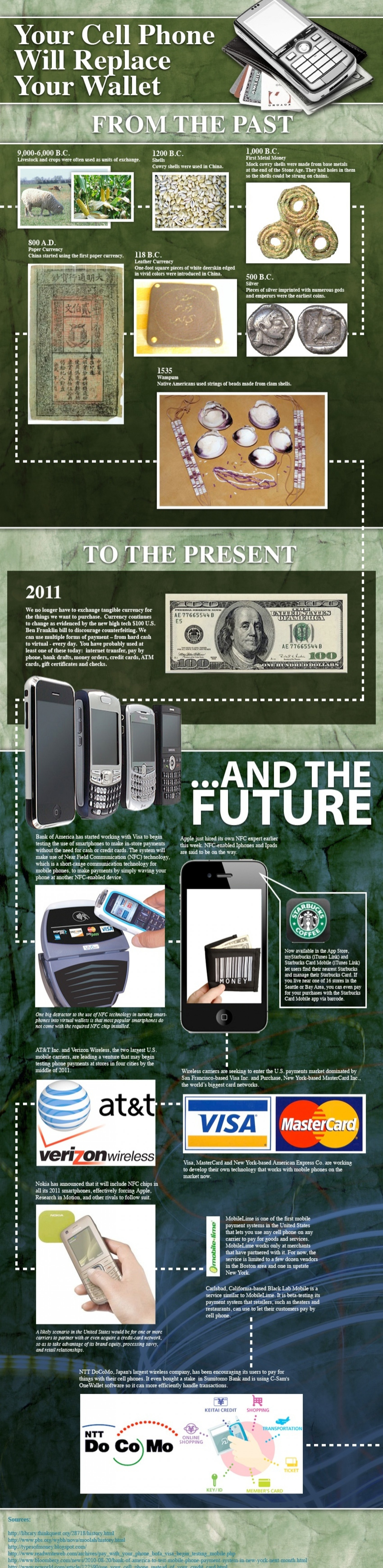 Your Cell Phone Will Replace Your Wallet  Infographic