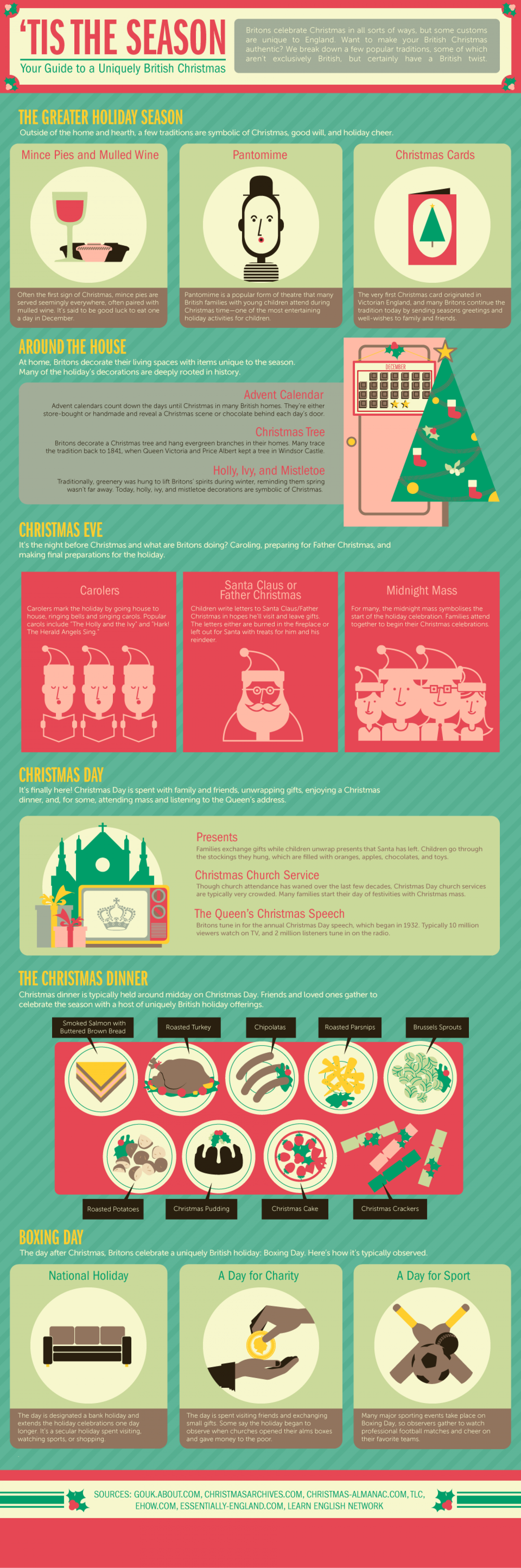 Your Complete Guide to British Christmas Traditions  Infographic