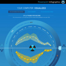 Your Computer Visualized Infographic Infographic