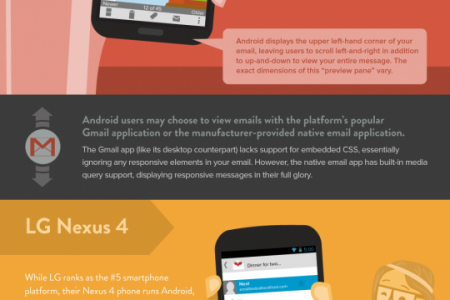 Your Email on Mobile: How Each Mobile OS Displays Your Message Infographic