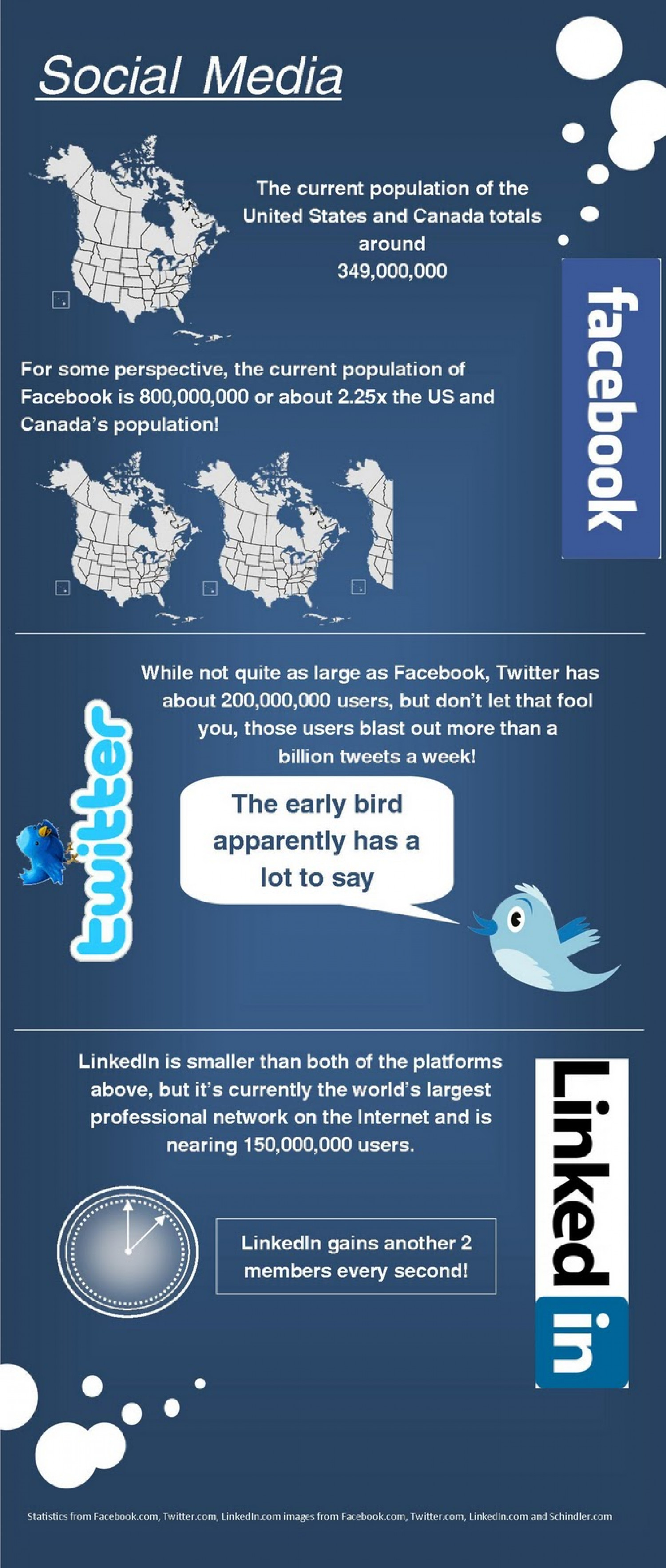 Your Formal Invitation to be Social Infographic