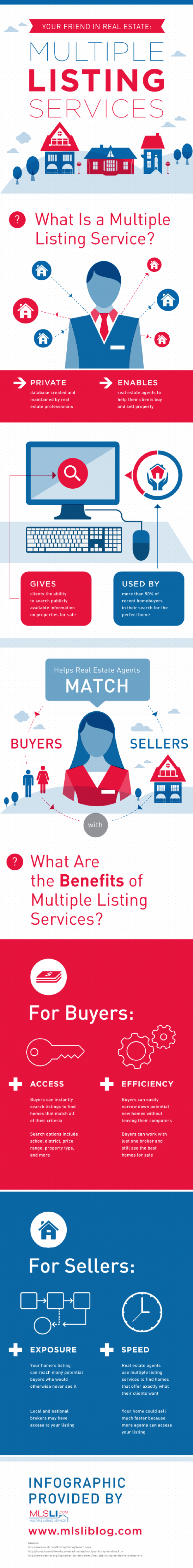 Your Friend in Real Estate: Multiple Listing Services