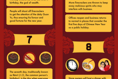 Your Guide To The Chinese New Year 2014 Infographic