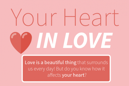 Your Heart In Love Infographic