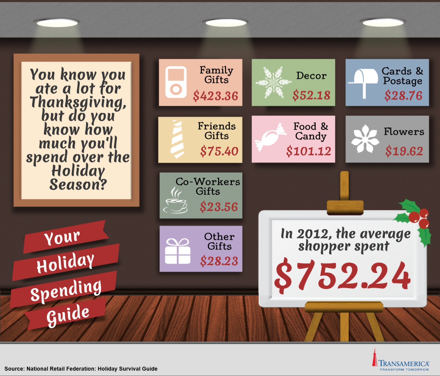 Your Holiday Spending Guide Infographic