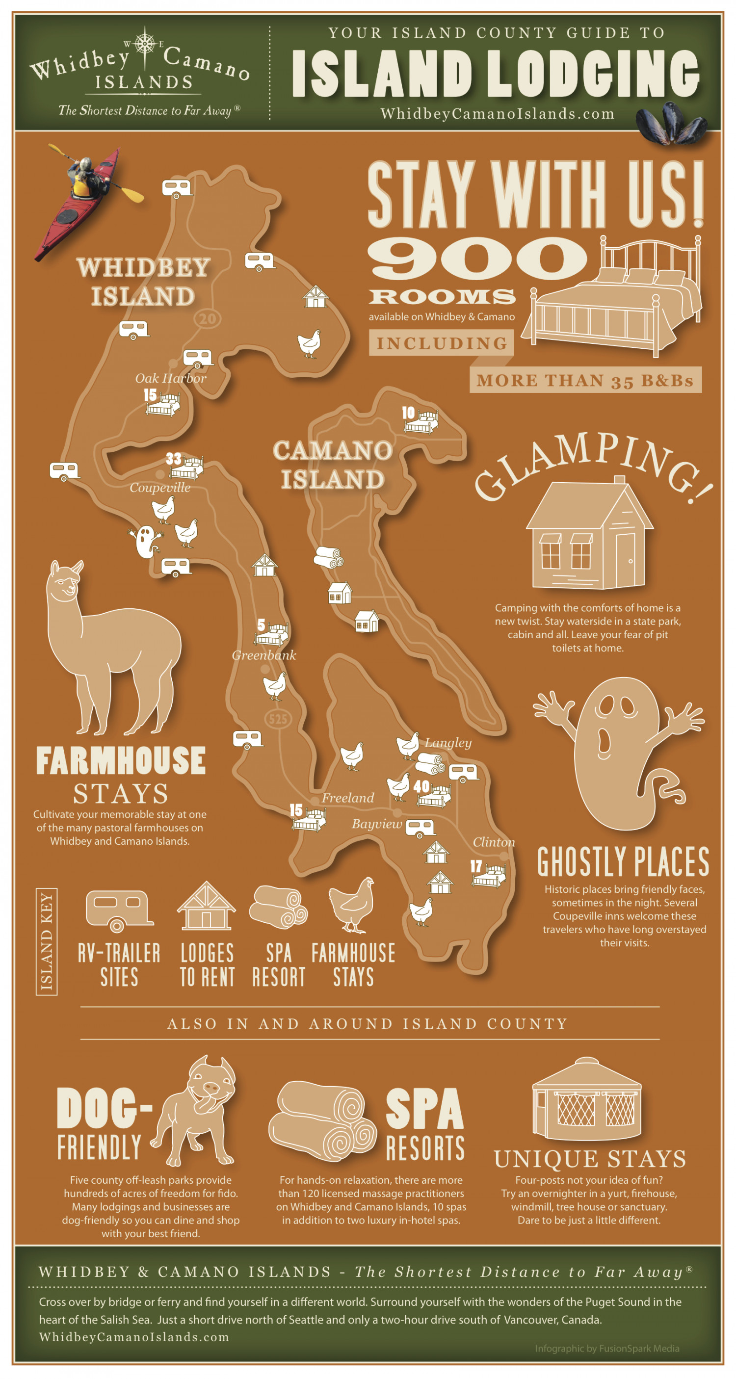 Your Island County Guide to Island Lodging Infographic