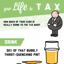 Your Life in Tax - UK Tax Percentages Infographic