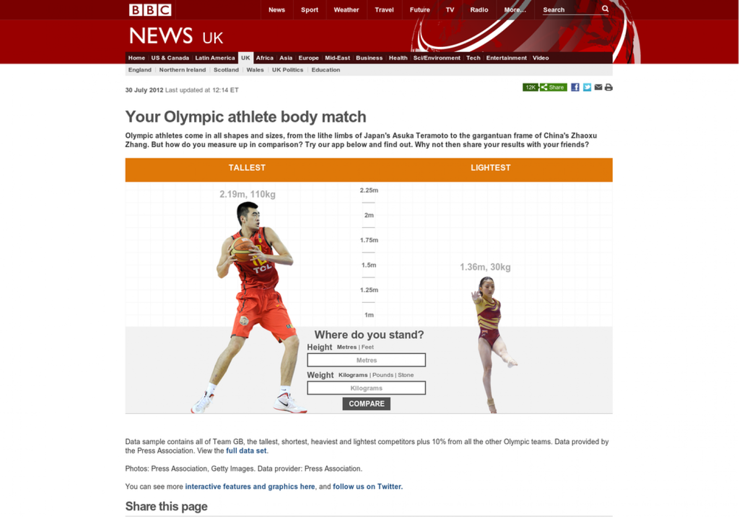 Your Olympic Body Match Infographic