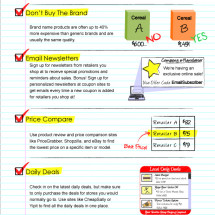 Your Online Savings Checklist Infographic