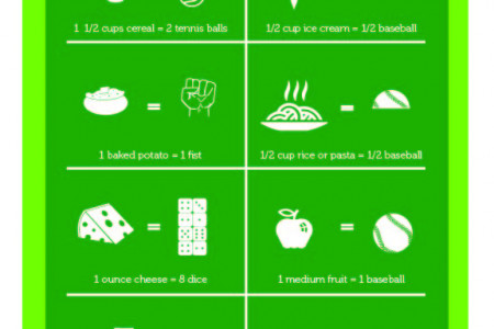 Your Portion Cheat Sheet Infographic