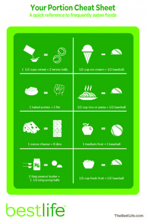 Your Portion Cheat Sheet