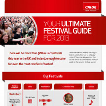 Your Ultimate Festival Guide For 2013 Infographic