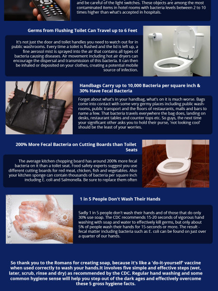 Your Workplace Hygiene Infographic Infographic