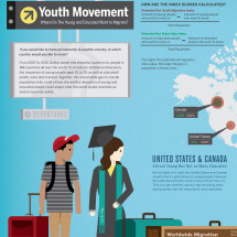 Youth Movement Infographic