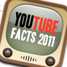 YouTube Facts 2011 Infographic