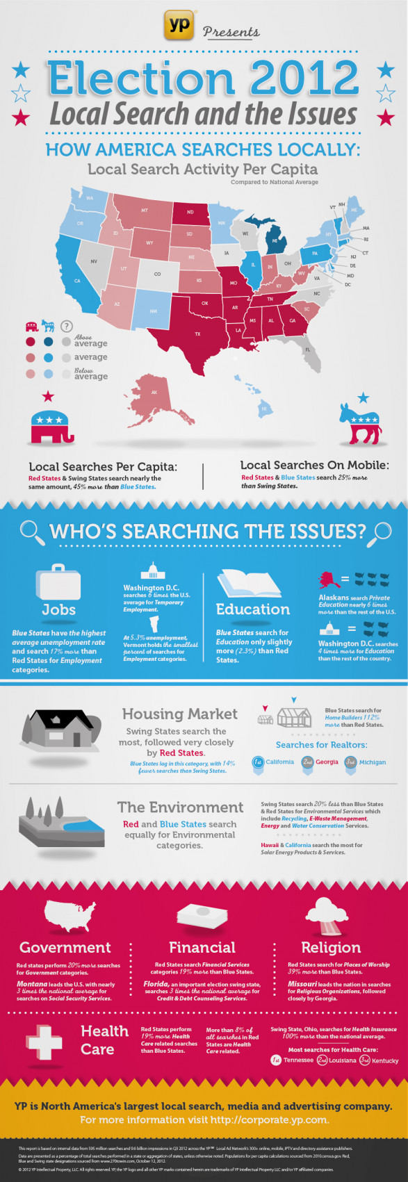 Election 2012: Local Search and the Issues