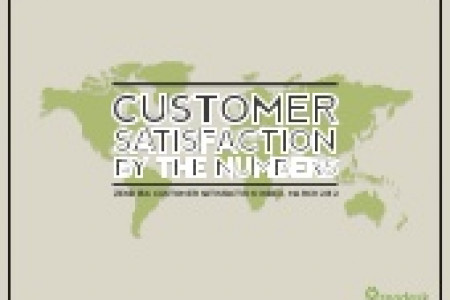 Zendesk Customer Satisfaction by the Numbers Infographic