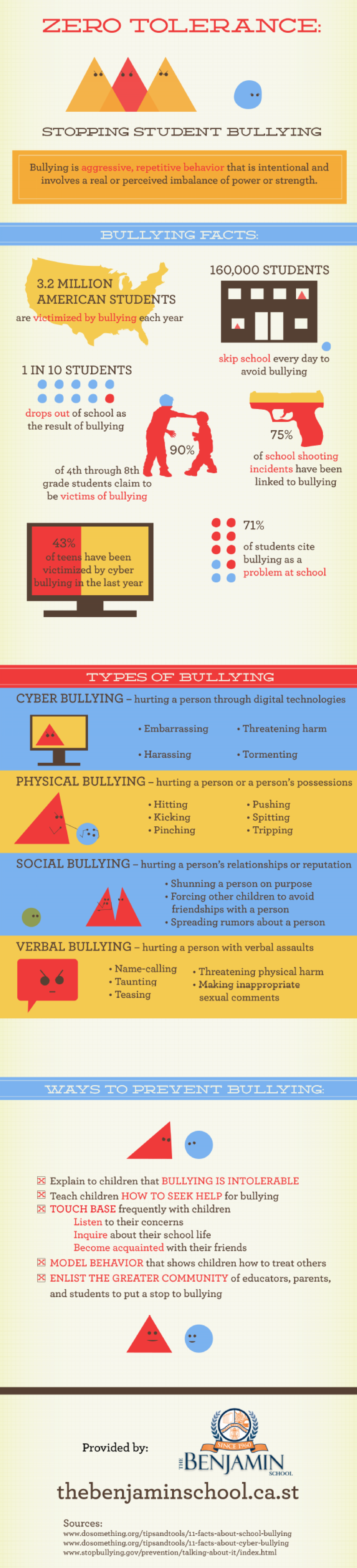 Zero Tolerance: Stopping Student Bullying Infographic
