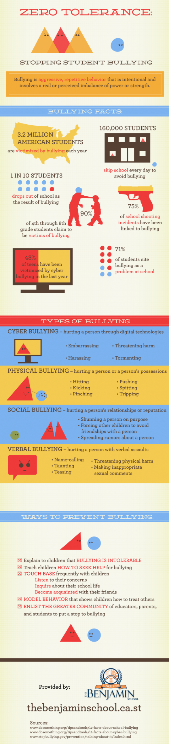 Zero Tolerance: Stopping Student Bullying