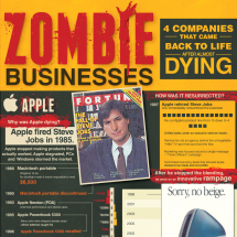 Zombie Businesses Infographic
