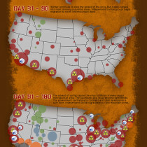 Zombie Epidemic  Infographic